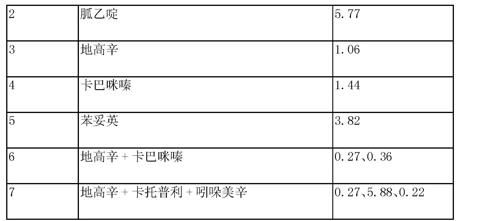 Figure CN104203233AD00111