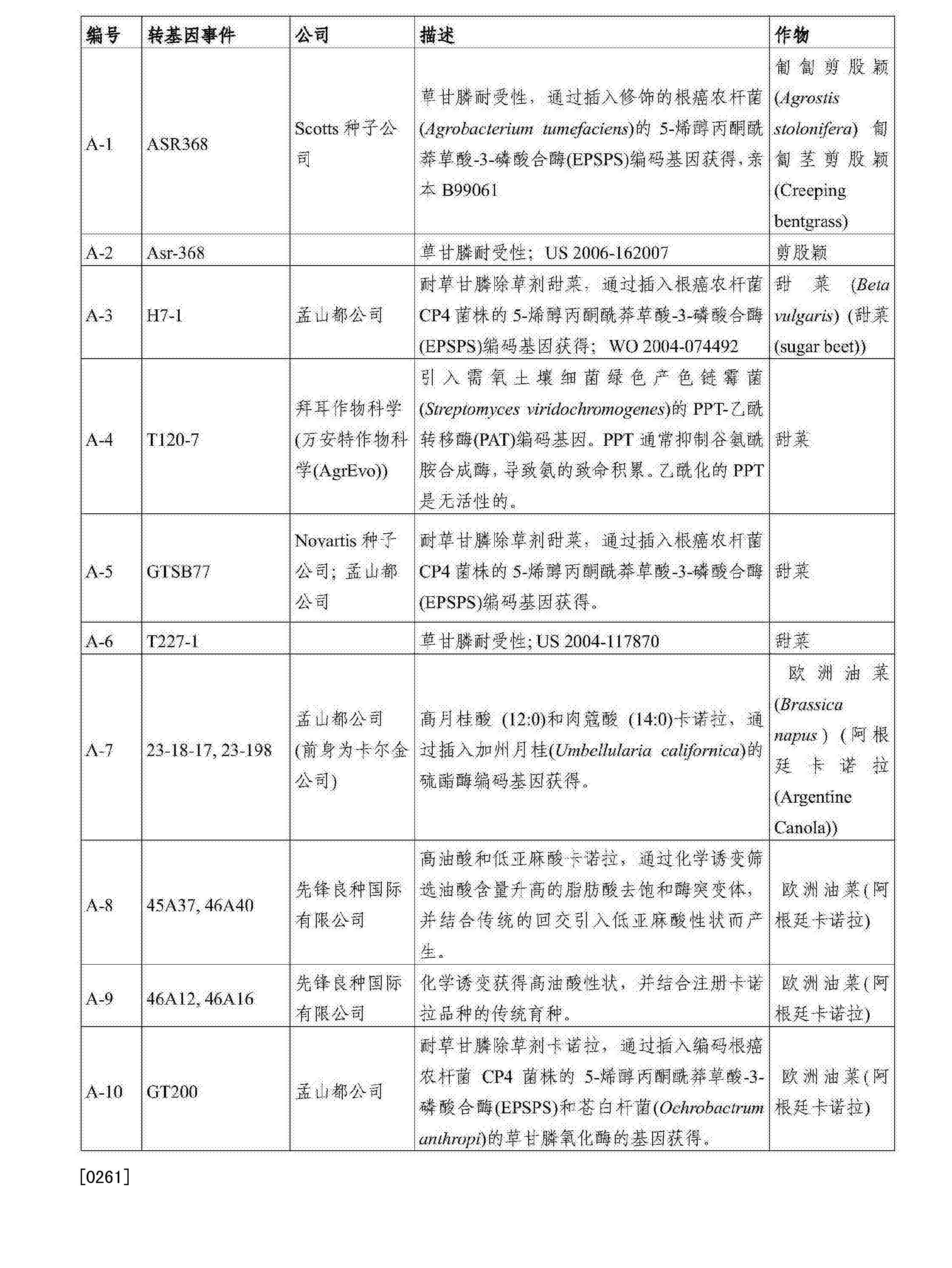 Figure CN103717076BD00301