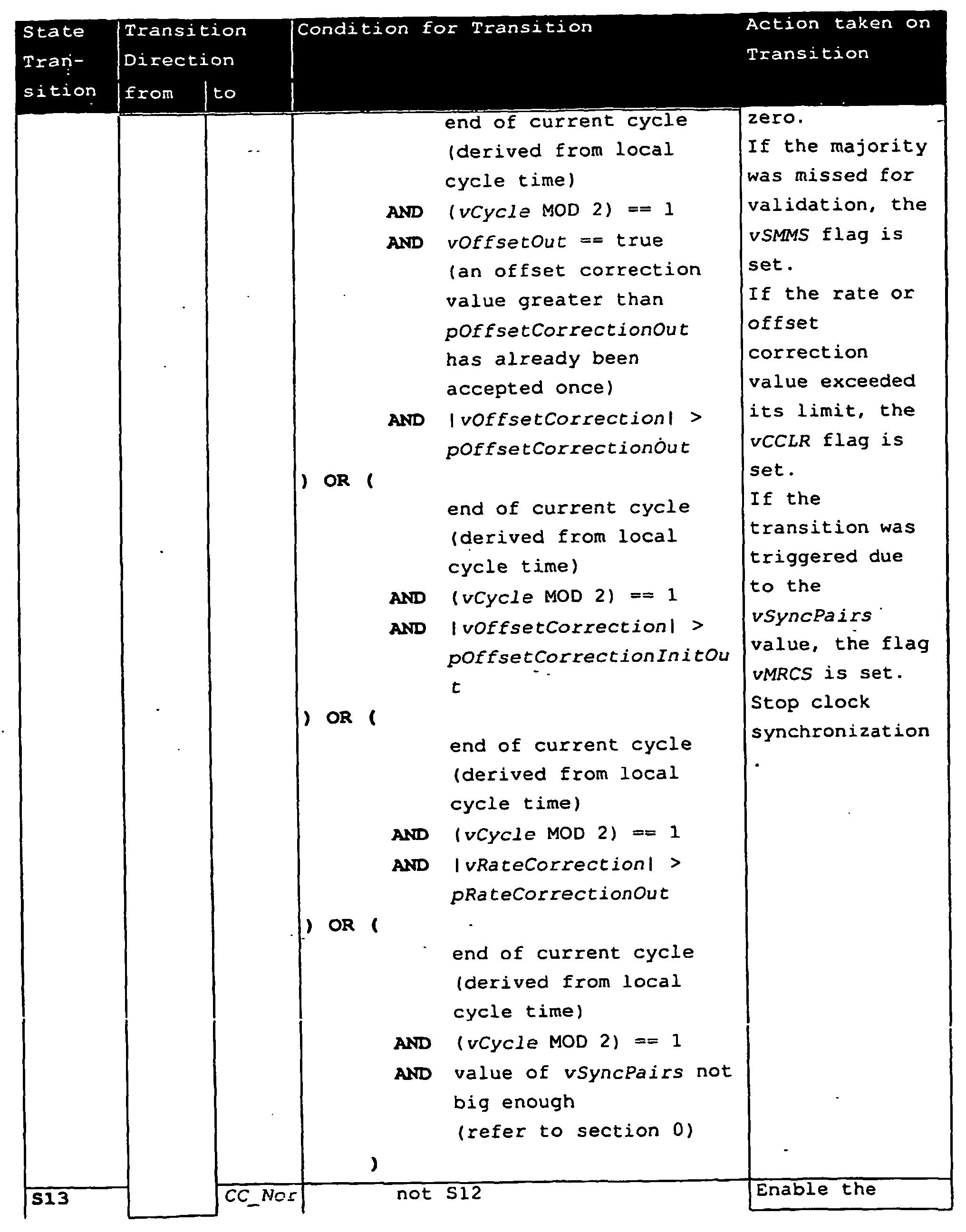 Figure 02950001
