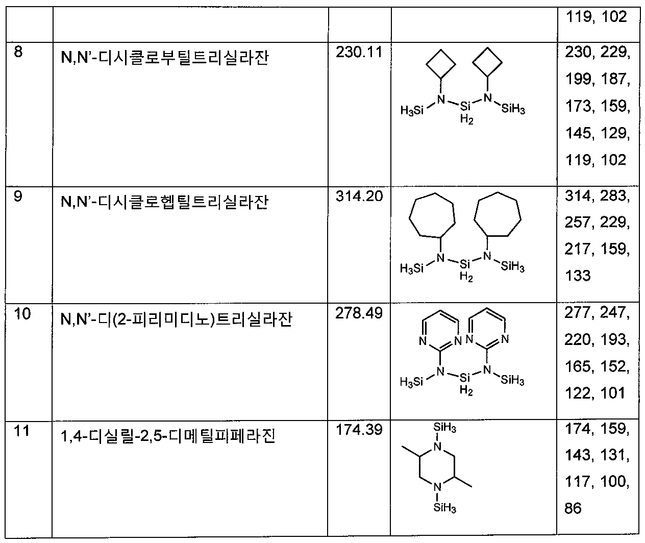 Figure 112012041825423-pat00035
