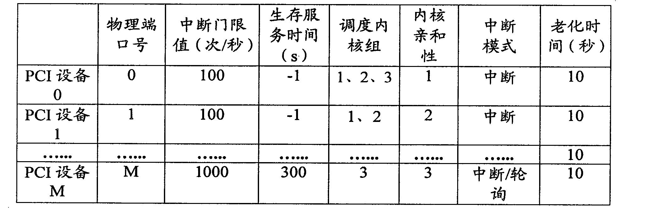 Figure CN101354664BD00101