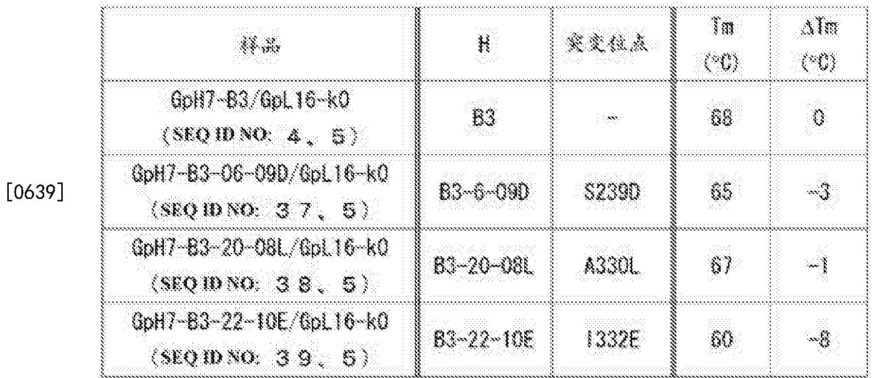 Figure CN105102618BD01141