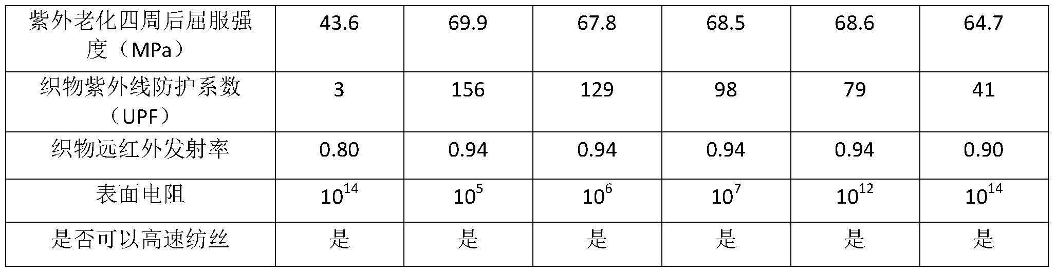 Figure PCTCN2018077169-appb-000014