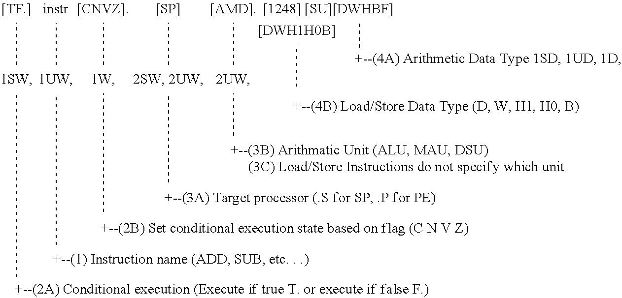 Figure US07962667-20110614-C00001
