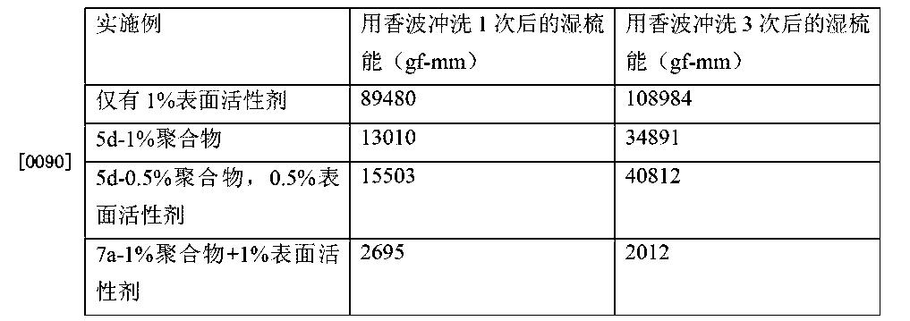 Figure CN102958498BD00142