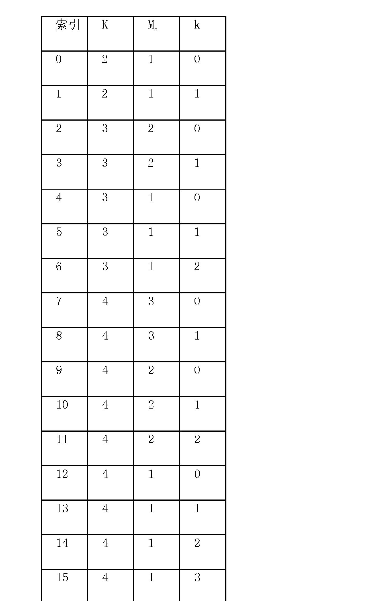 Figure CN102273089AD00131
