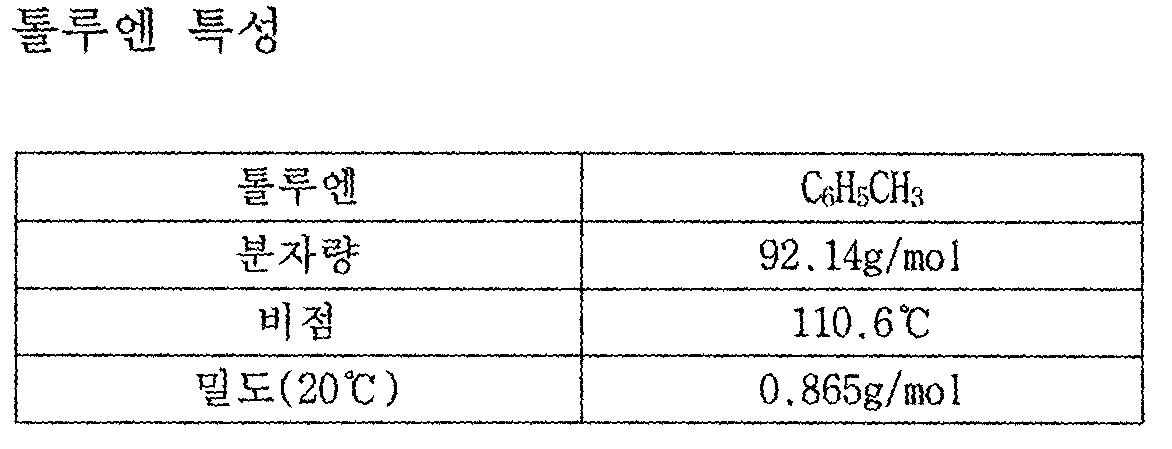 Figure 112007008248036-PCT00027