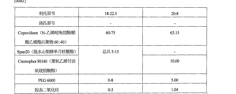 Figure CN101919858BD00102