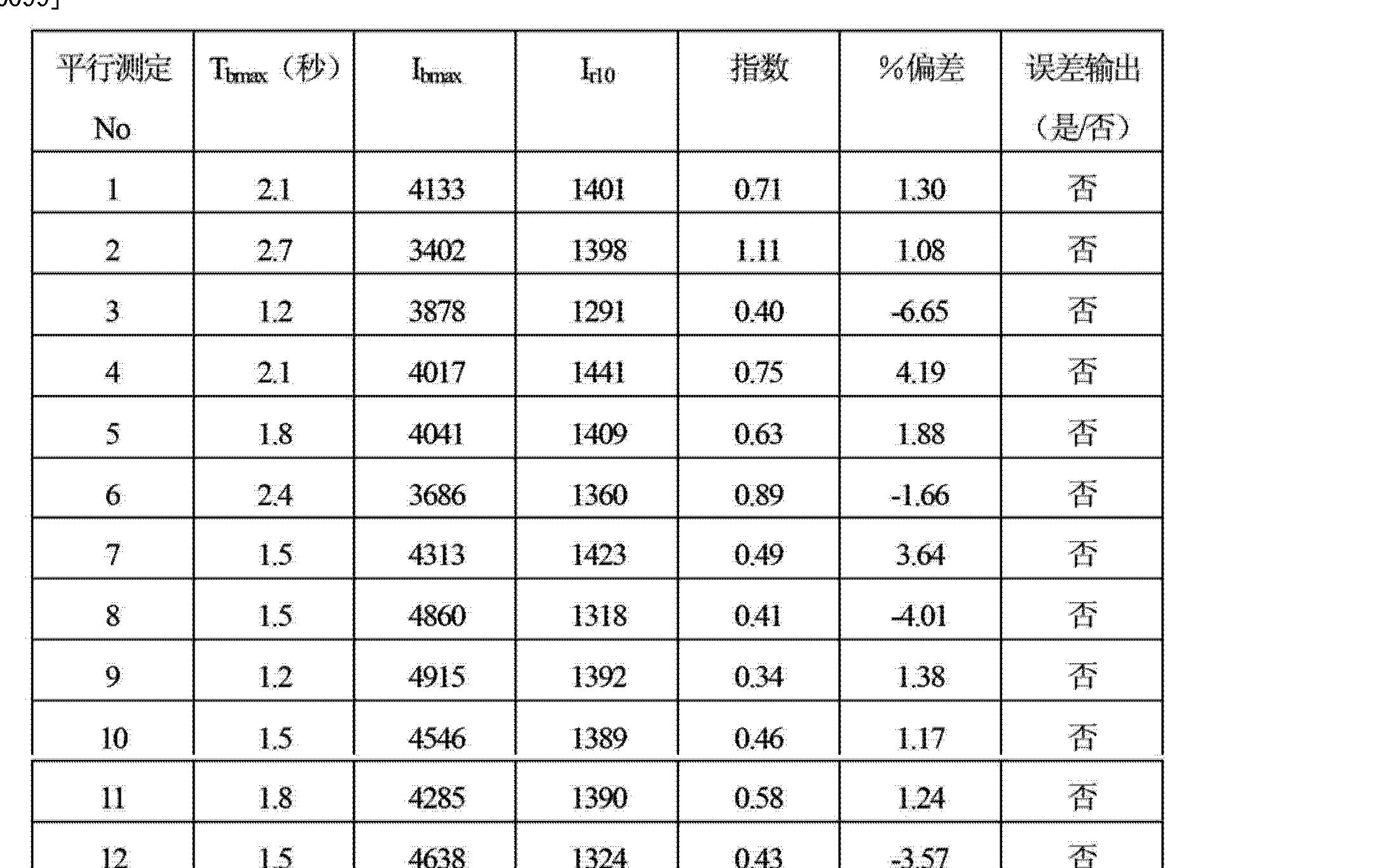 Figure CN1558224BD00141