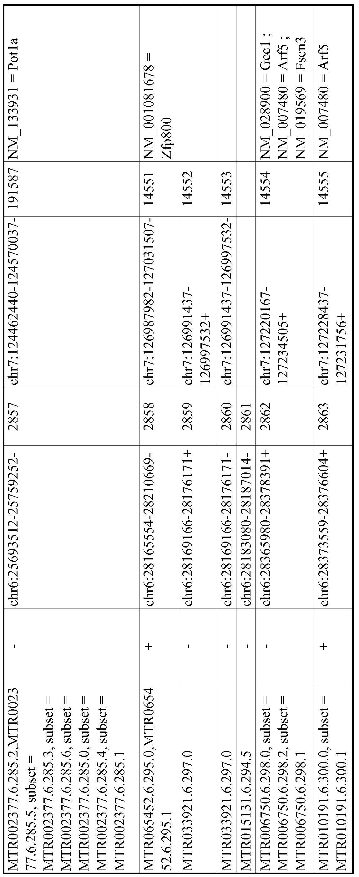 Figure imgf000585_0001