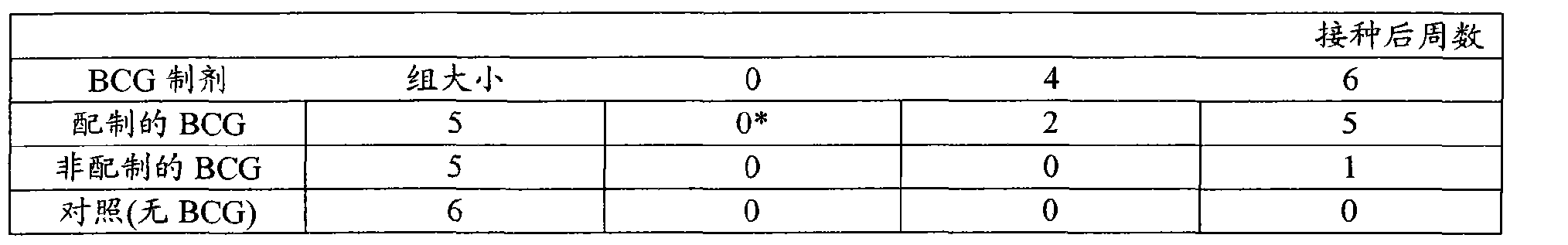 Figure CN102294023AD00173