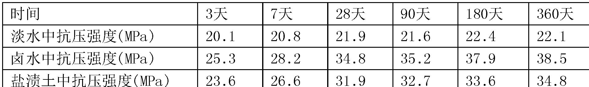 Figure CN103626457BD00052