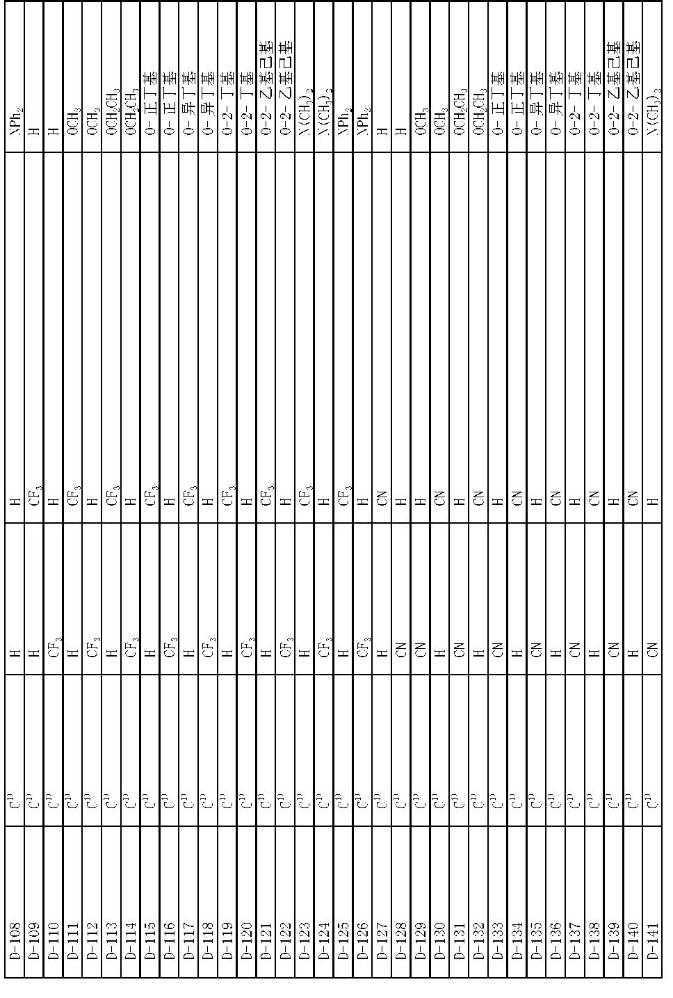 Figure CN101848882BD00411
