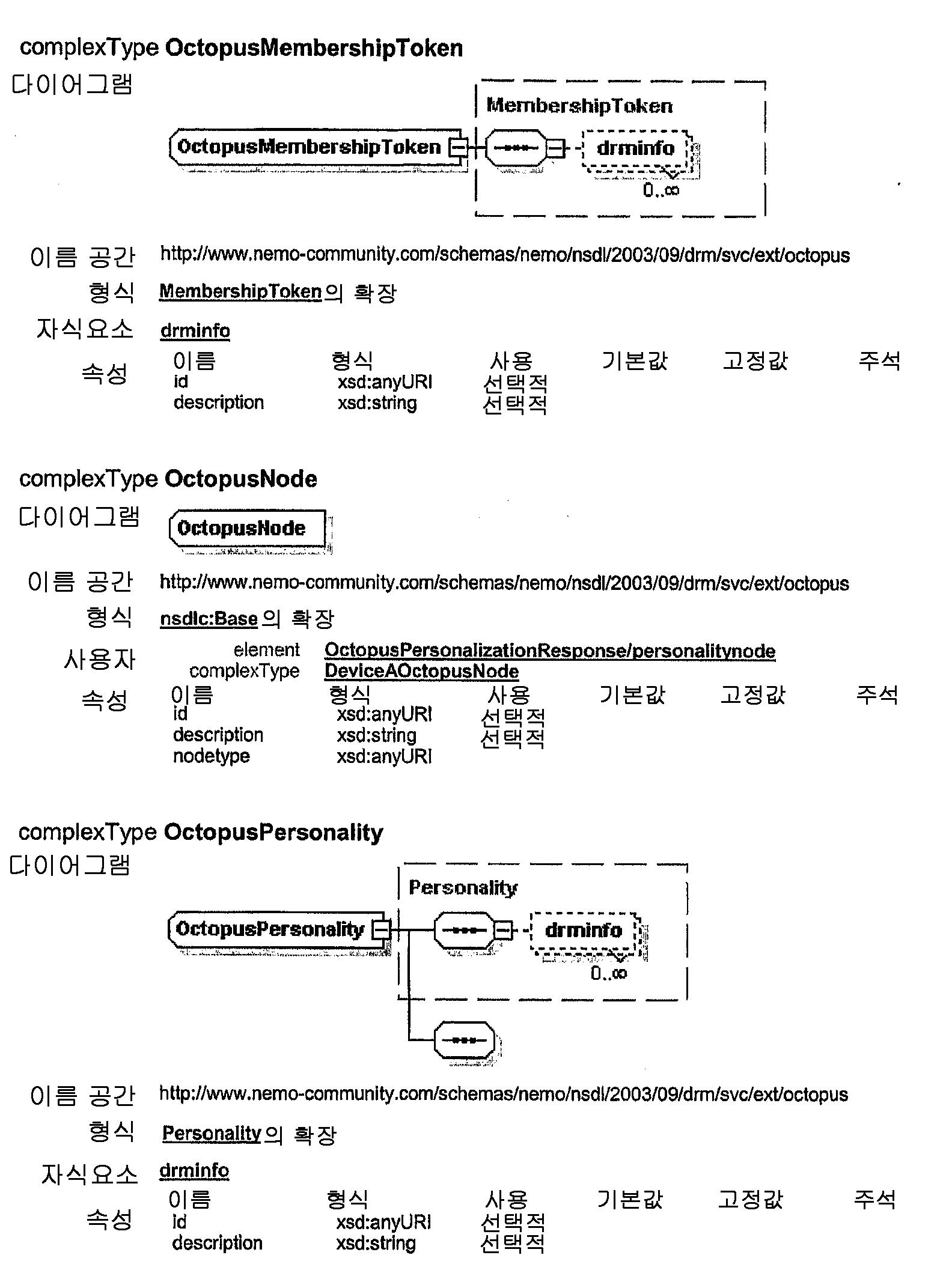 Figure 112010023141488-pat00055