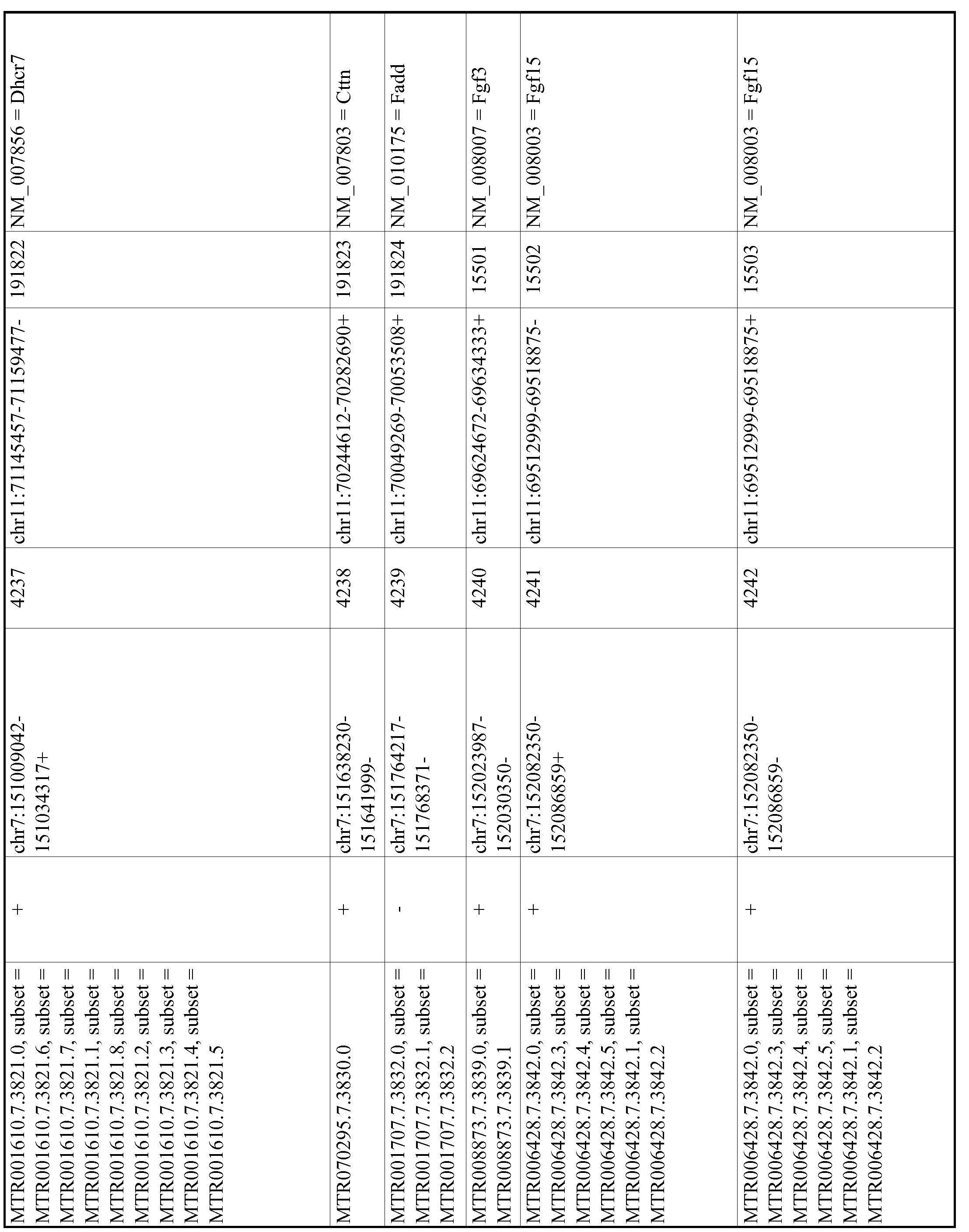 Figure imgf000804_0001