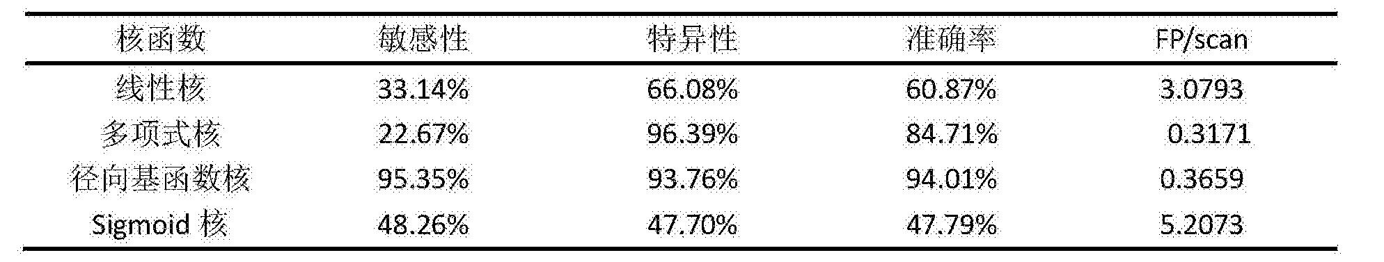 Figure CN104751178BD00121