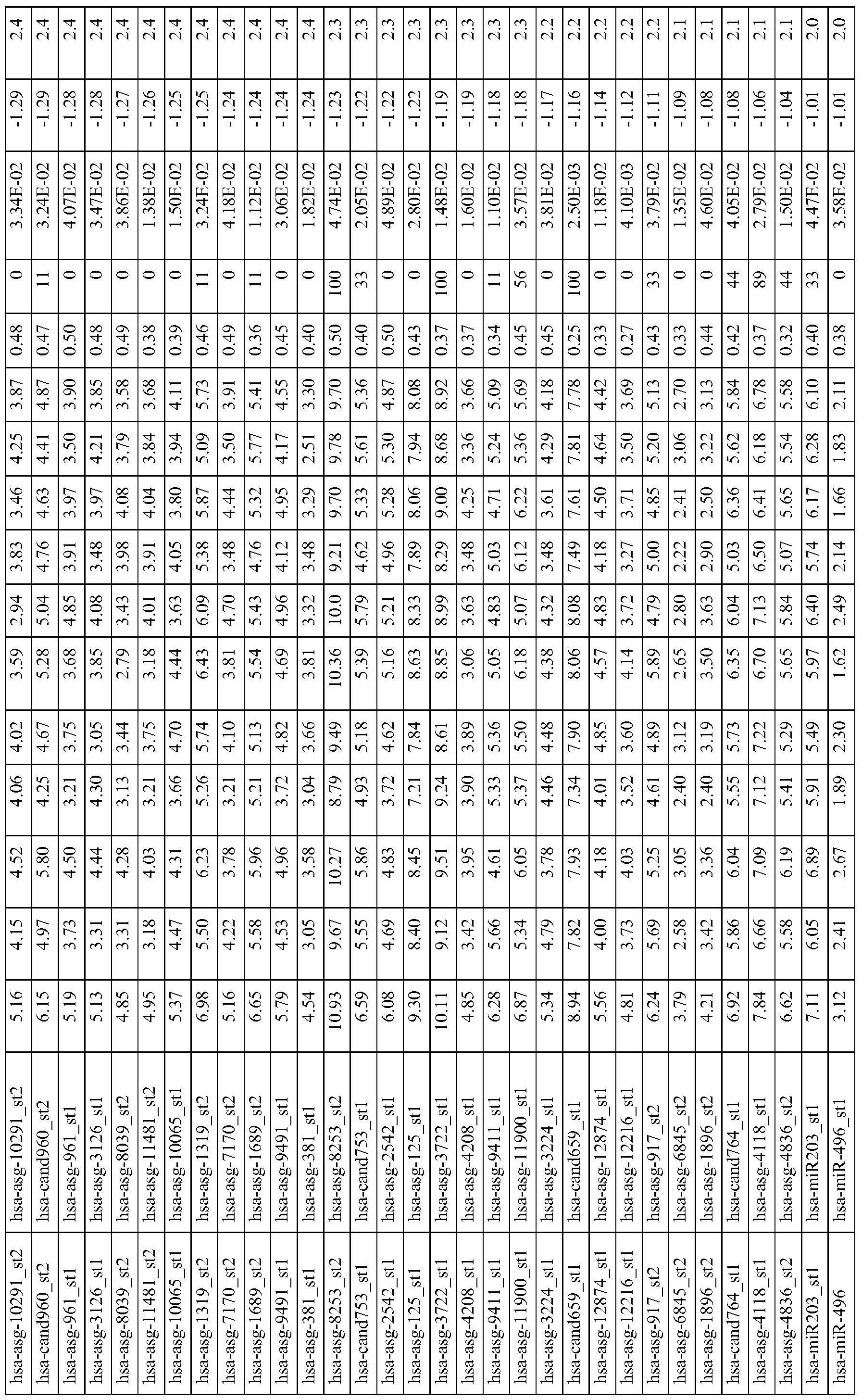 Figure imgf000301_0001