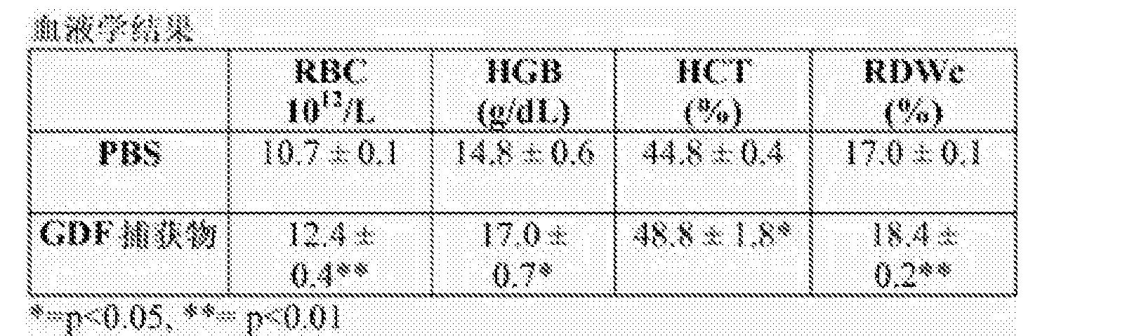 Figure CN103987403BD00512