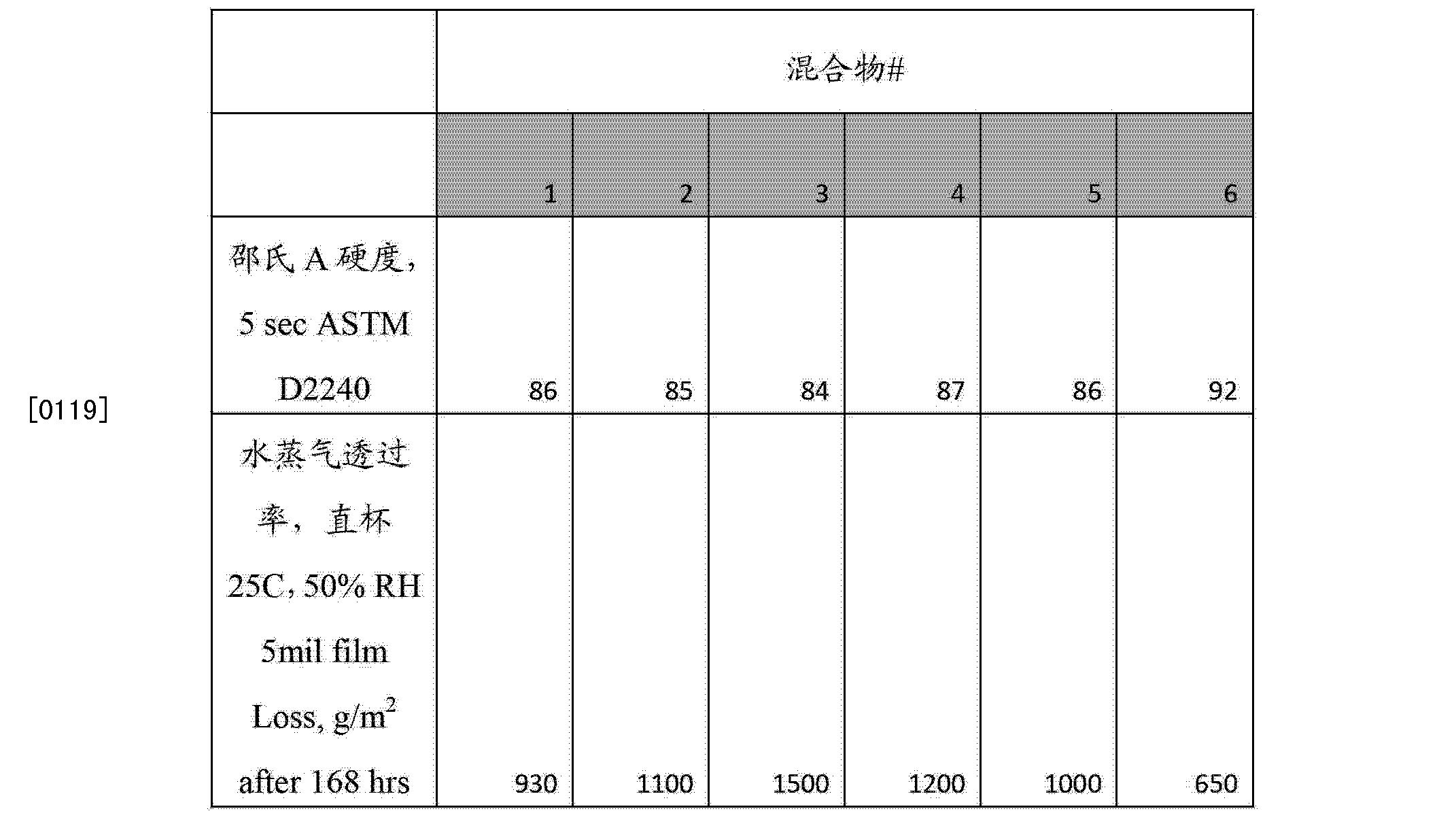 Figure CN102892467AD00172
