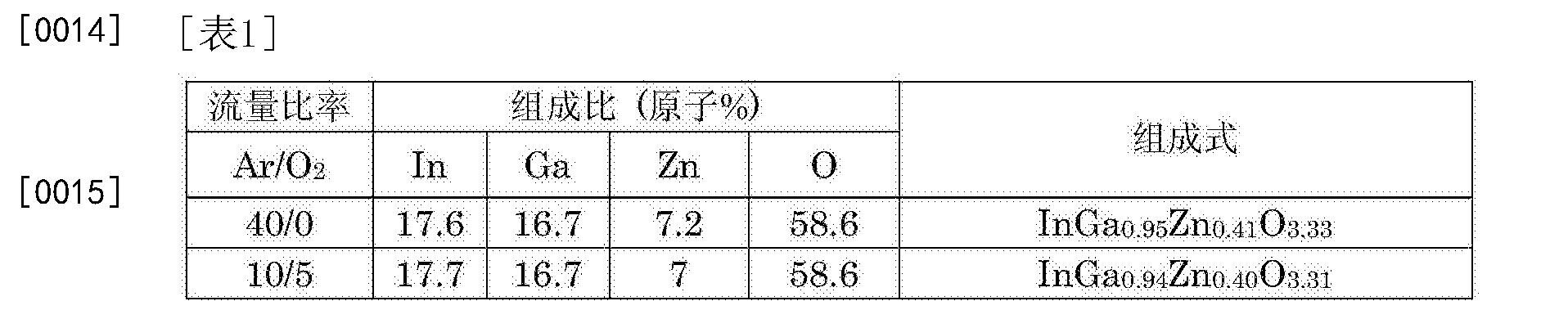 Figure CN104064563BD00051