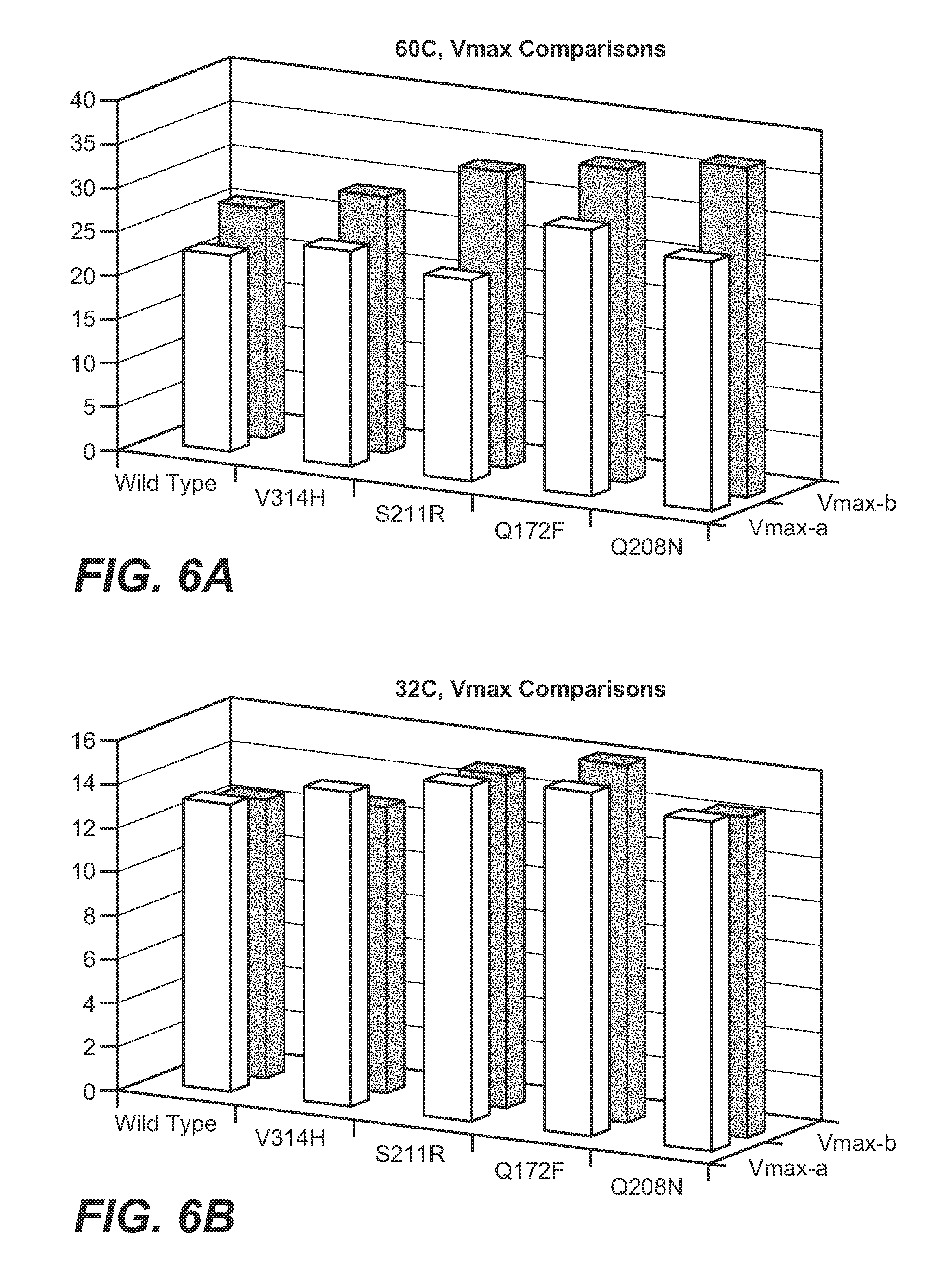 US8679792B2 - Glucoamylase variants with altered properties