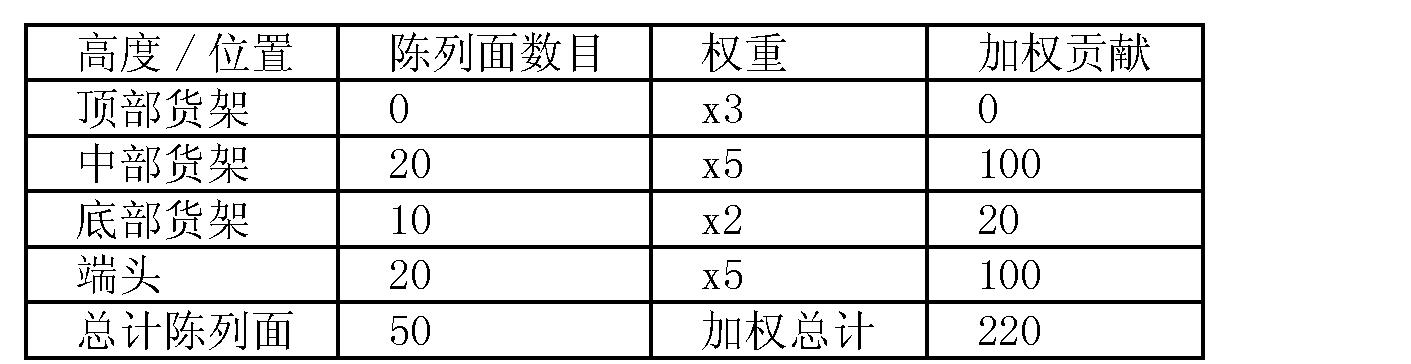 Figure CN101809601BD00152