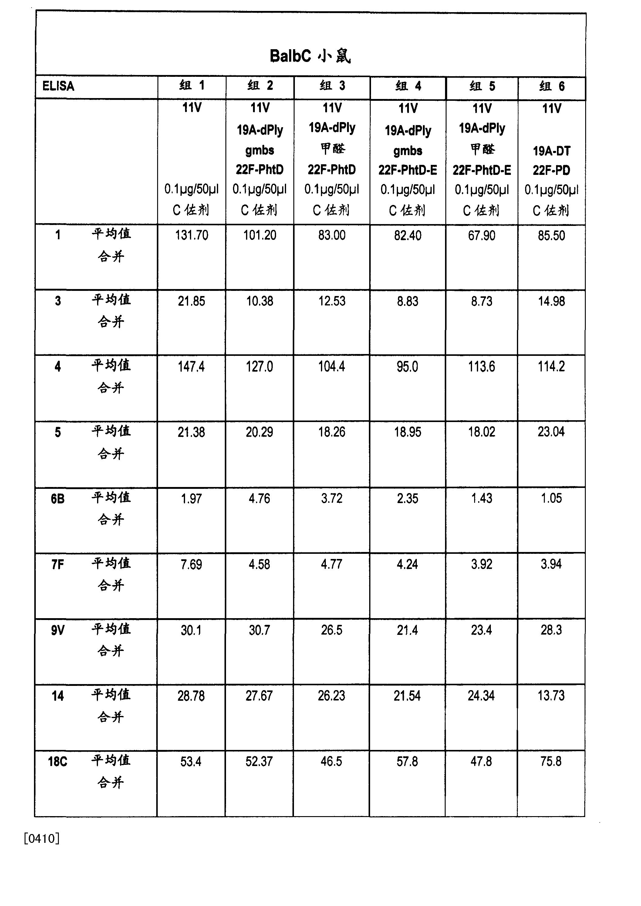 Figure CN101378779BD00481