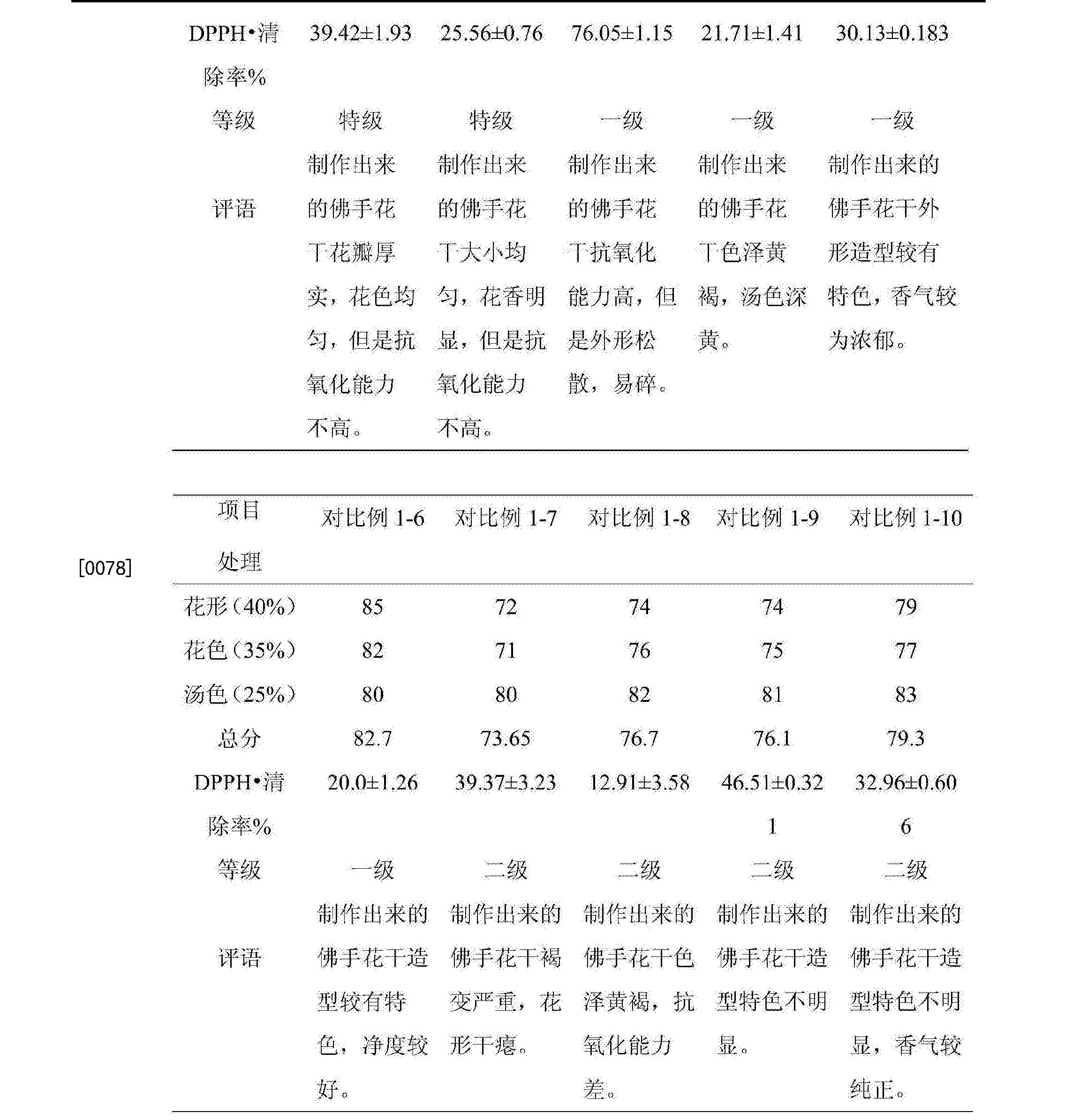 Figure CN104351595BD00081