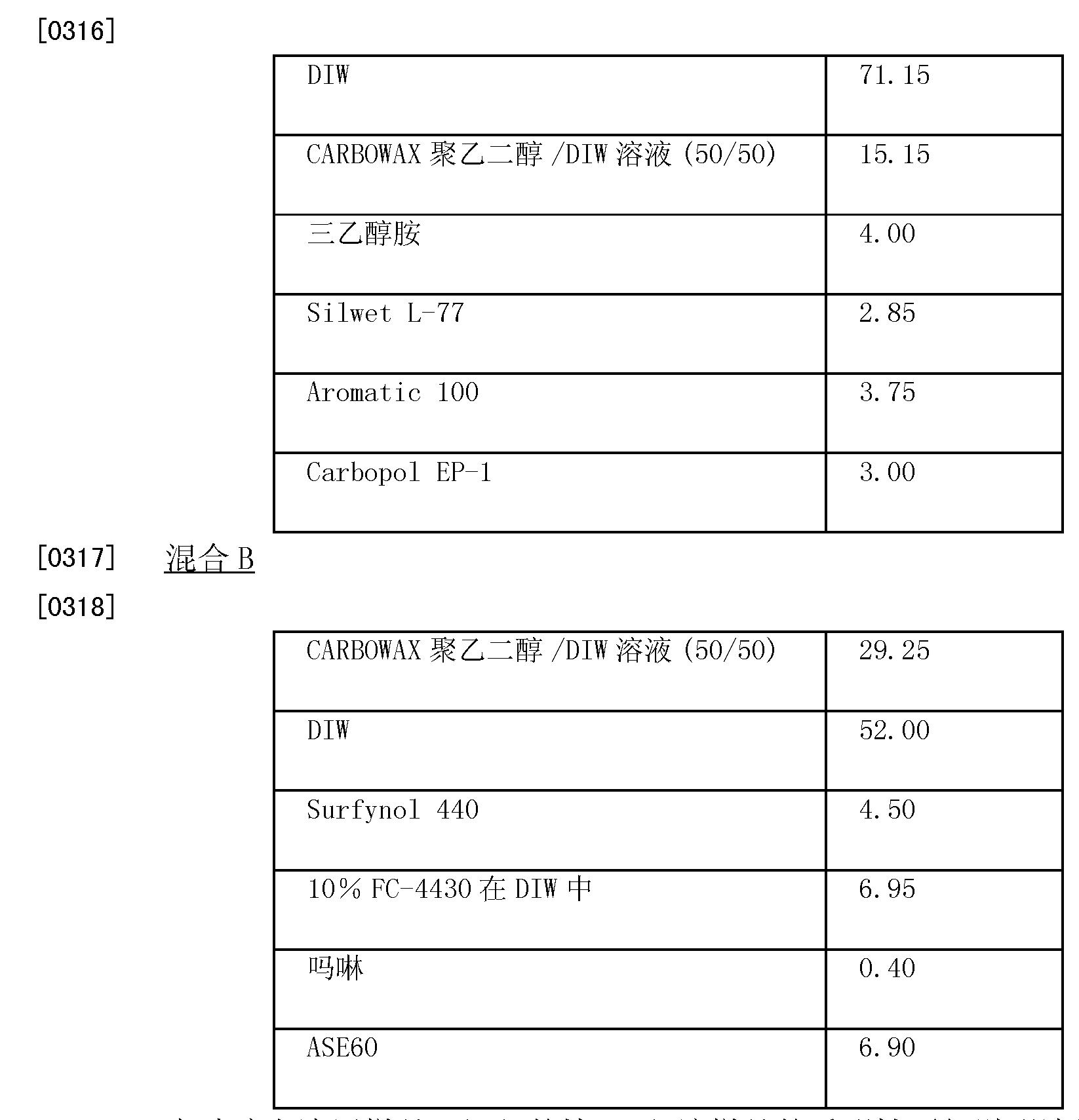 Figure CN102216384BD00431
