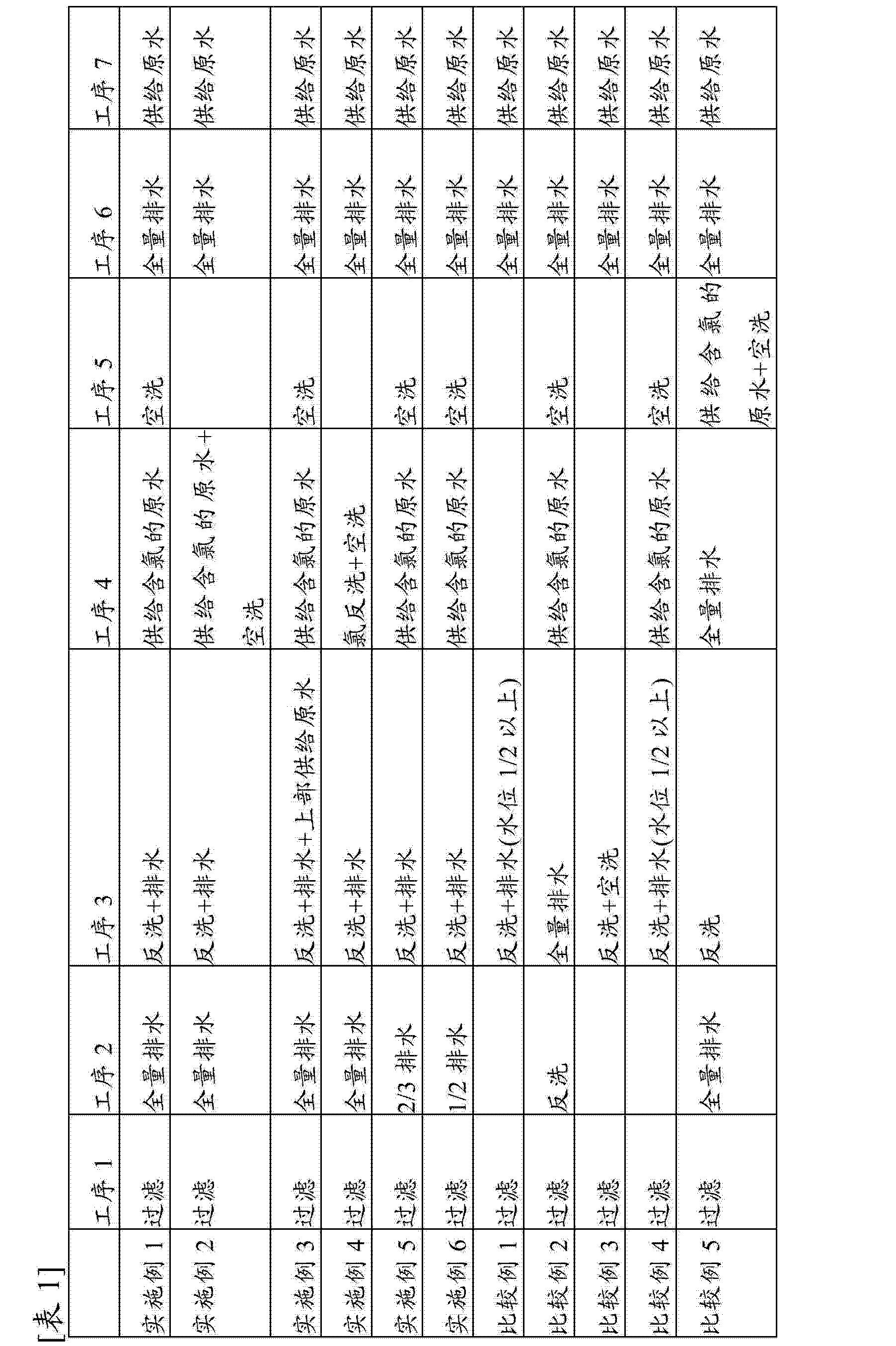 Figure CN102711965AD00151