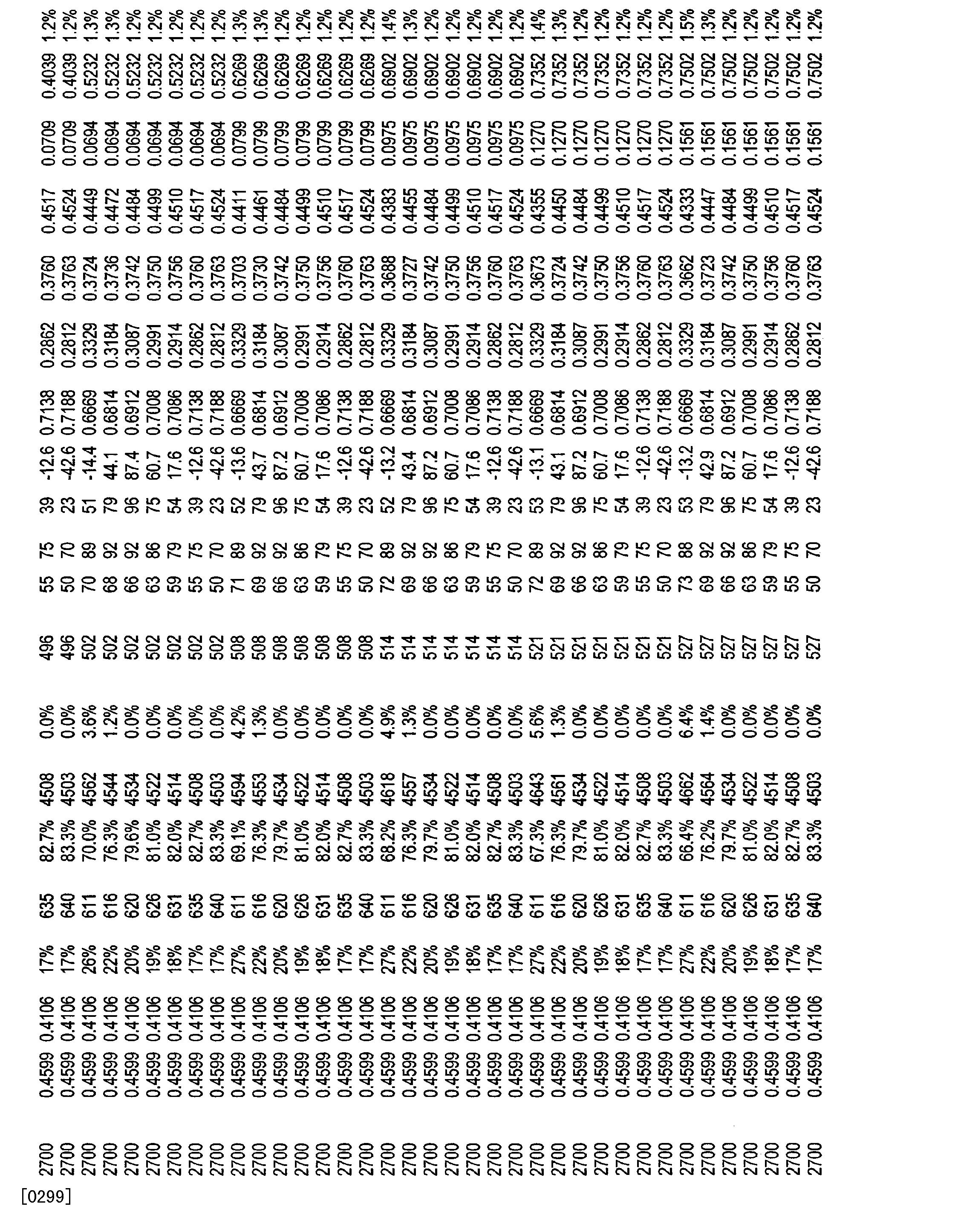 Figure CN101821544BD01261