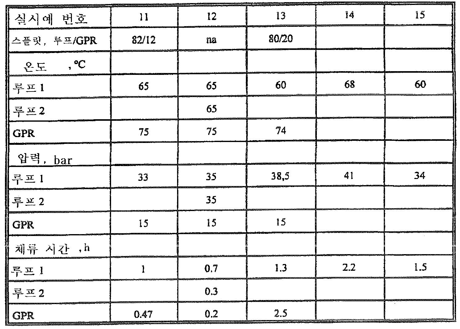 Figure 112005056562722-pct00021
