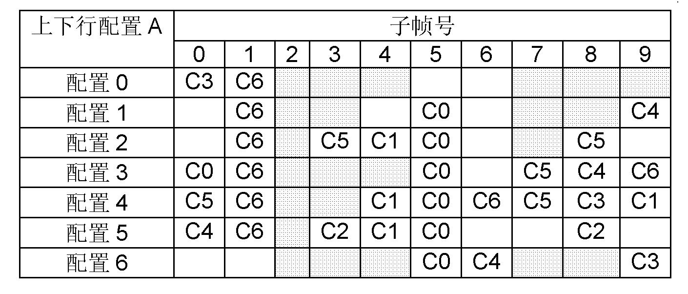 Figure CN102594438AD00331
