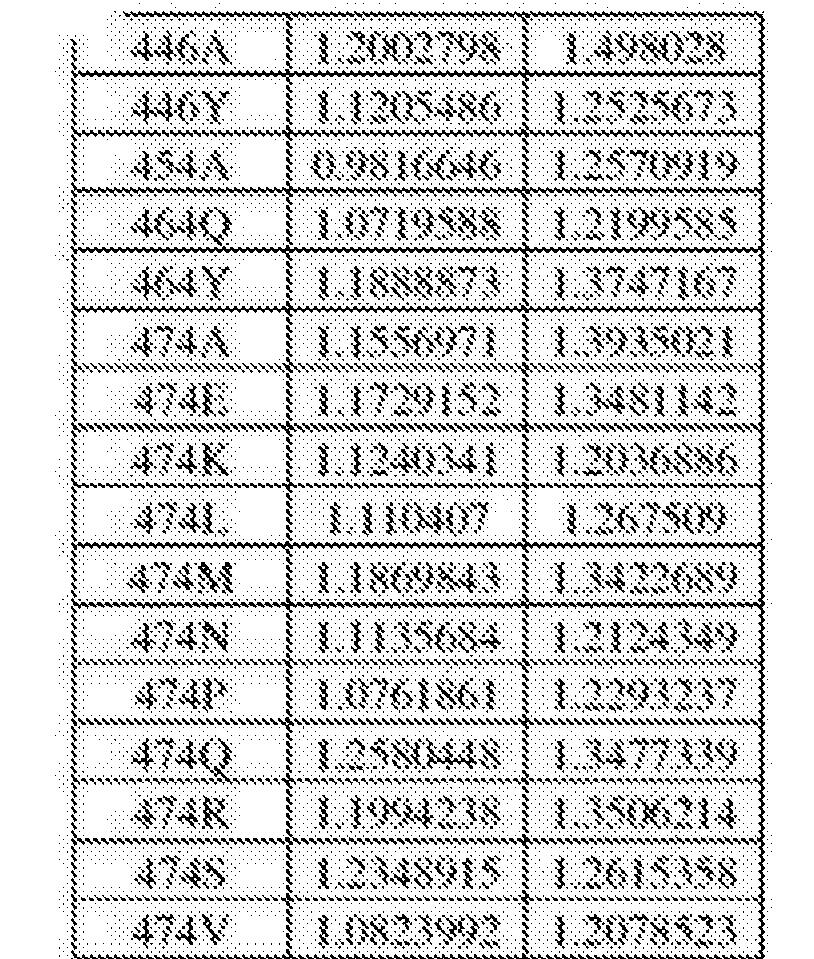 Figure CN105483099AD01121