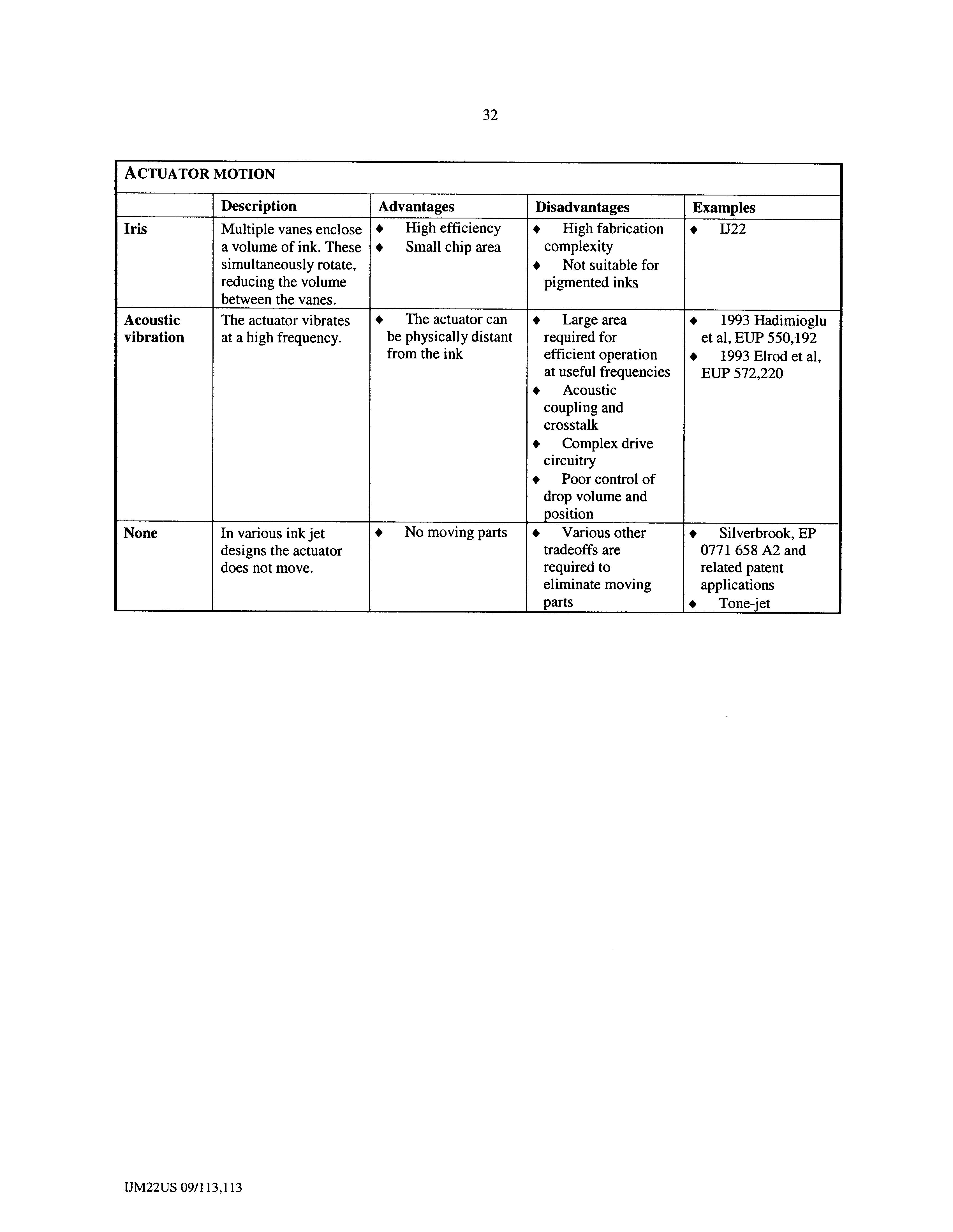 Figure US06231772-20010515-P00018