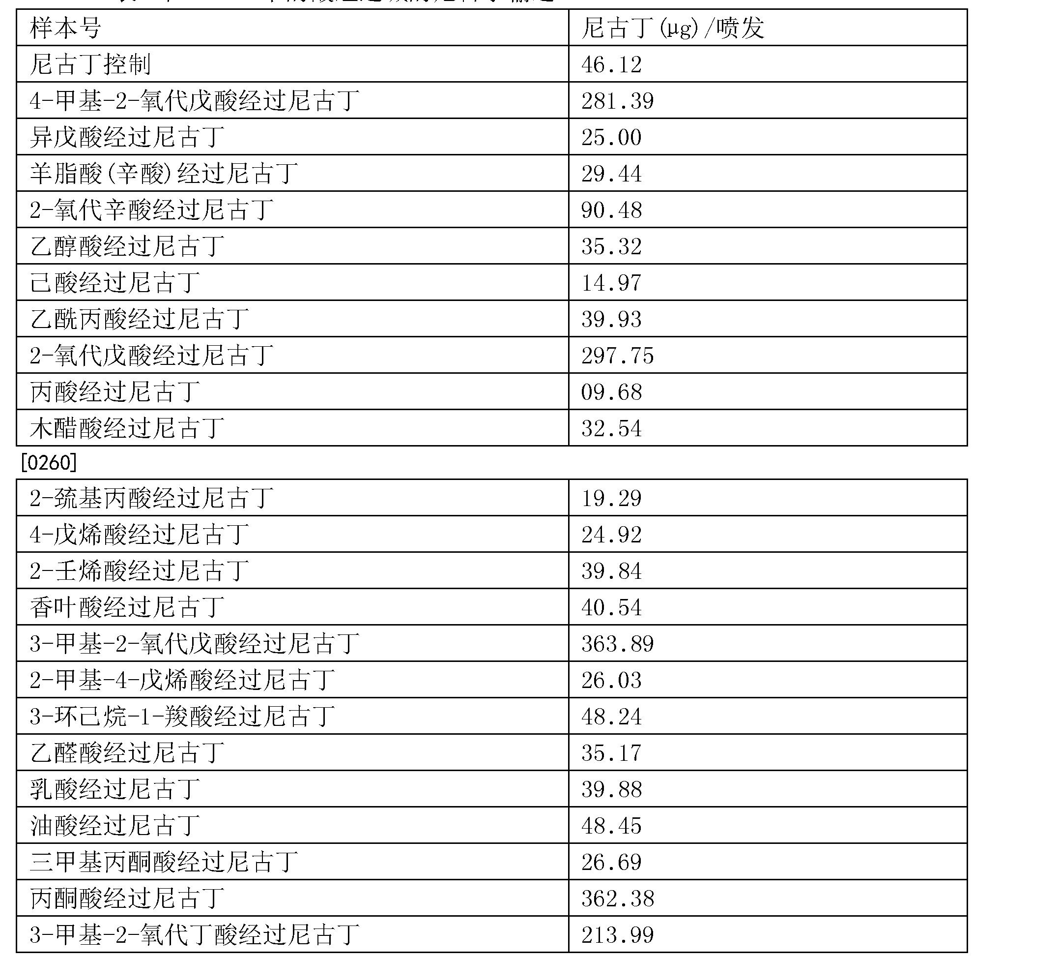 Figure CN103418062BD00181