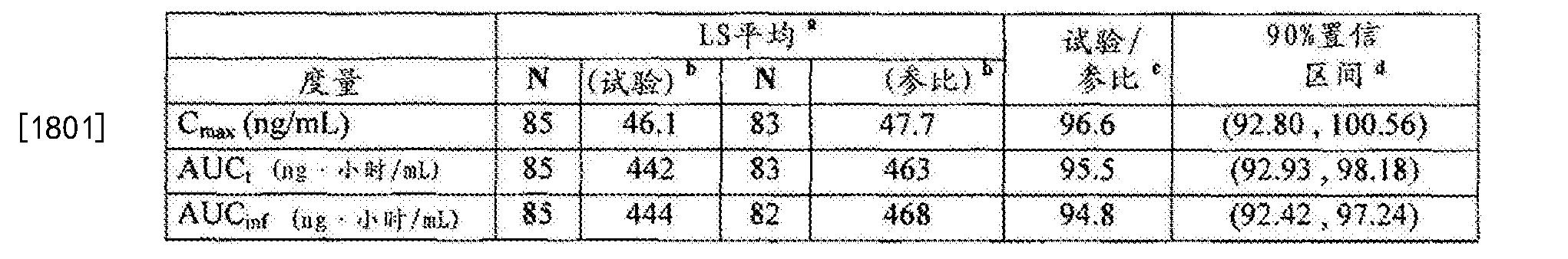 Figure CN102688241BD01621
