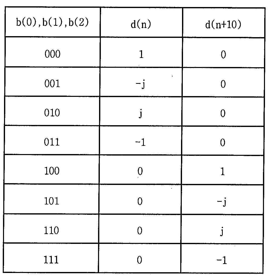 Figure 112011500627815-pat00245