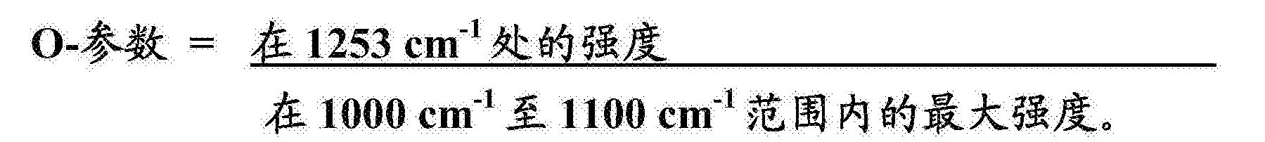 Figure CN108883172AD00321