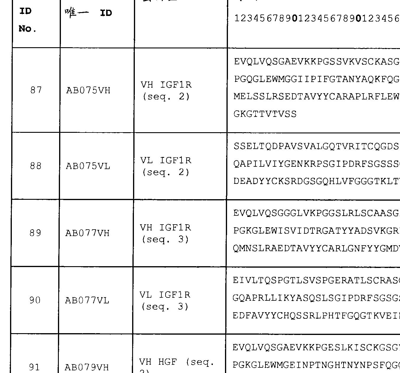 Figure CN102076355BD00981