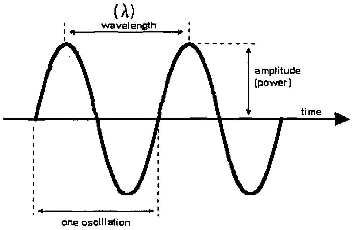 WO2008066747A2 - Electroluminescent-based fluorescence