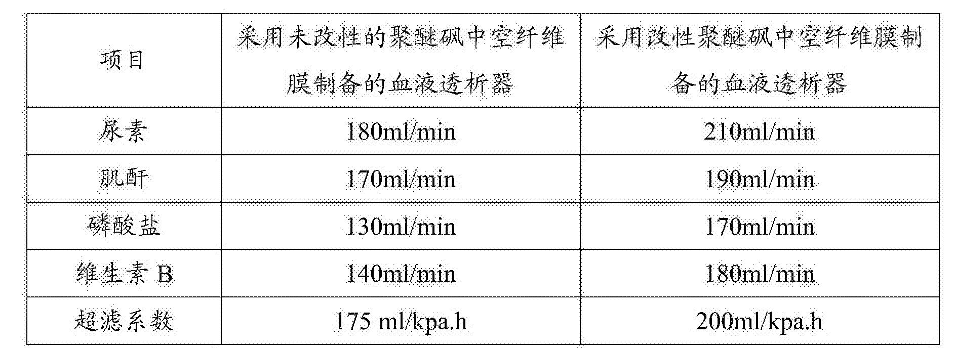 Figure CN103877634BD00181