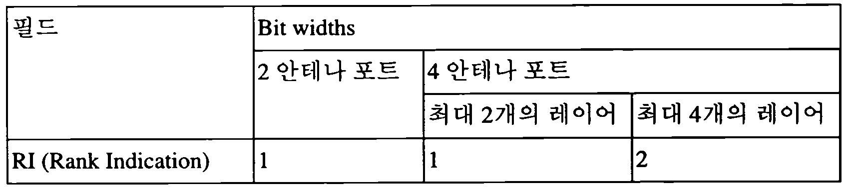 Figure 112012071617009-pct00016