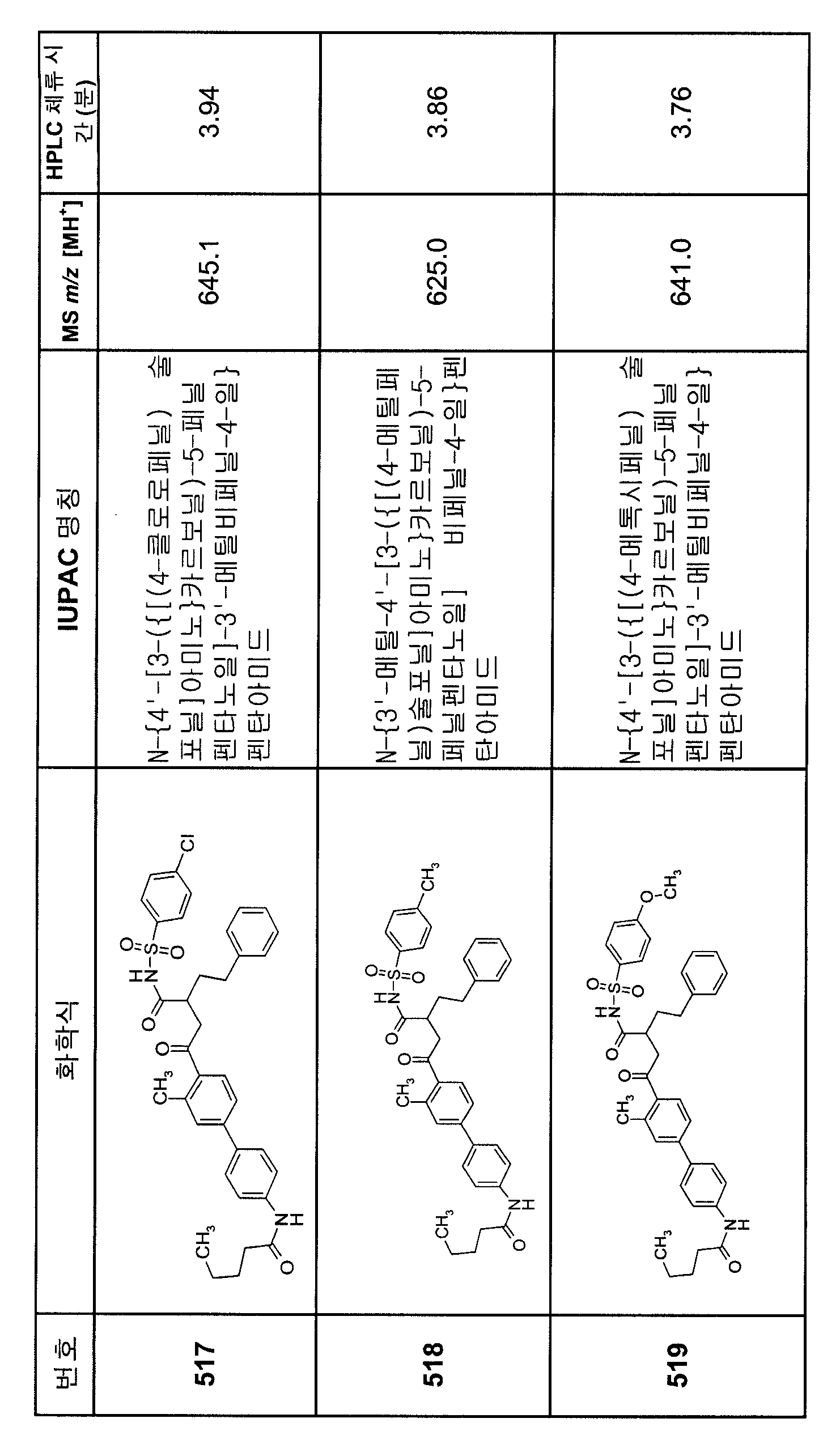 Figure 112007082249387-PCT00312