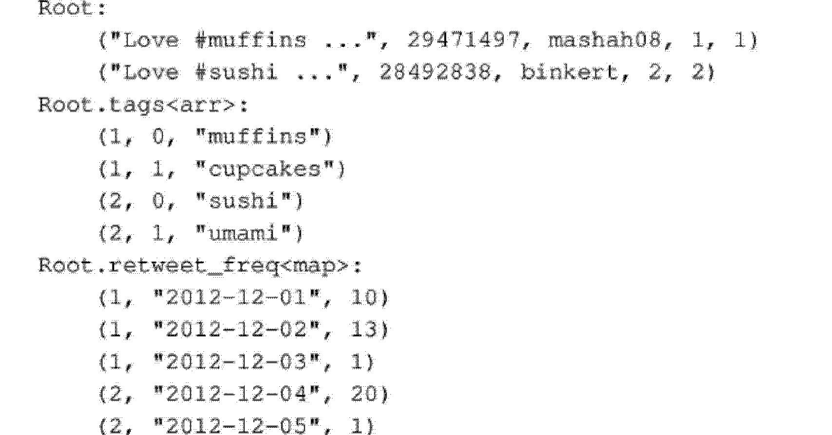 Figure CN104160394AD00371
