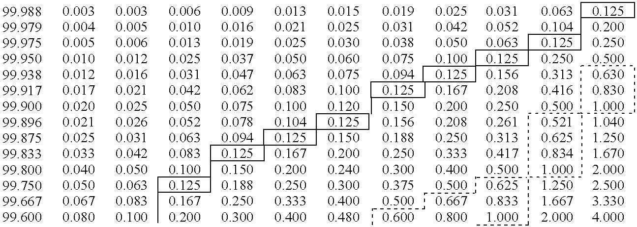 Figure US08524695-20130903-C00003