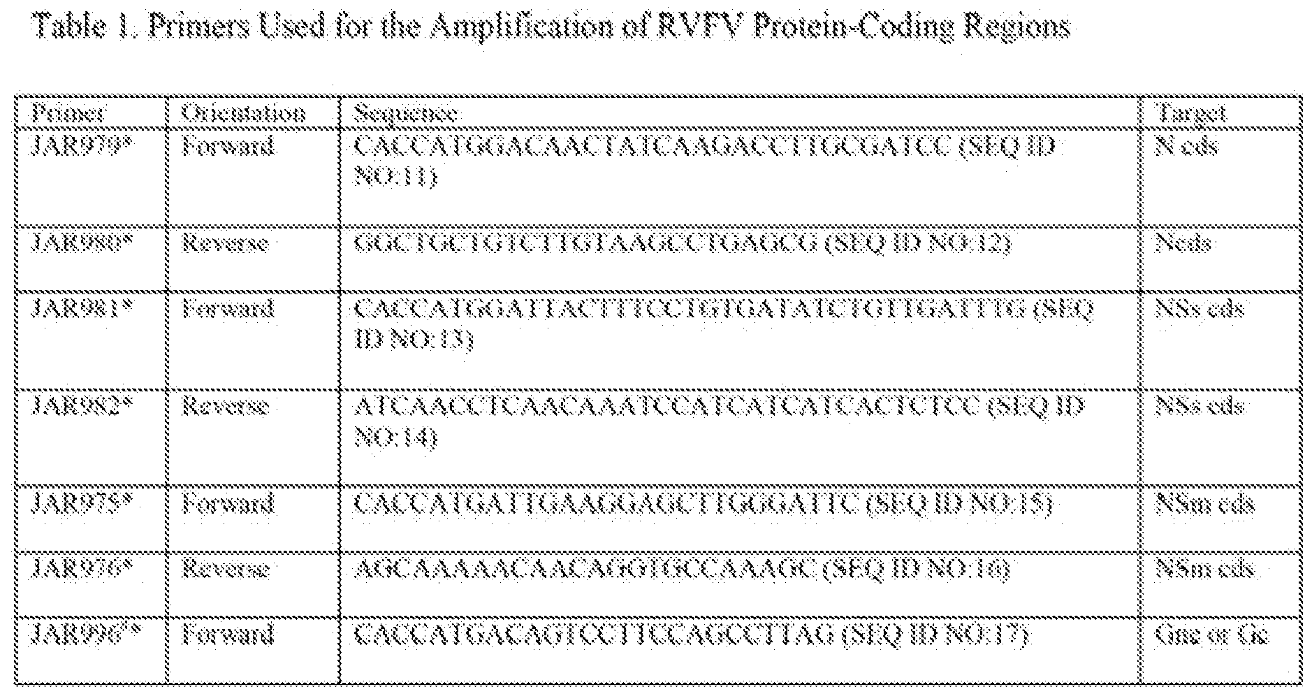 WO2014117185A1 - Rift valley fever virus glycoproteins, gn