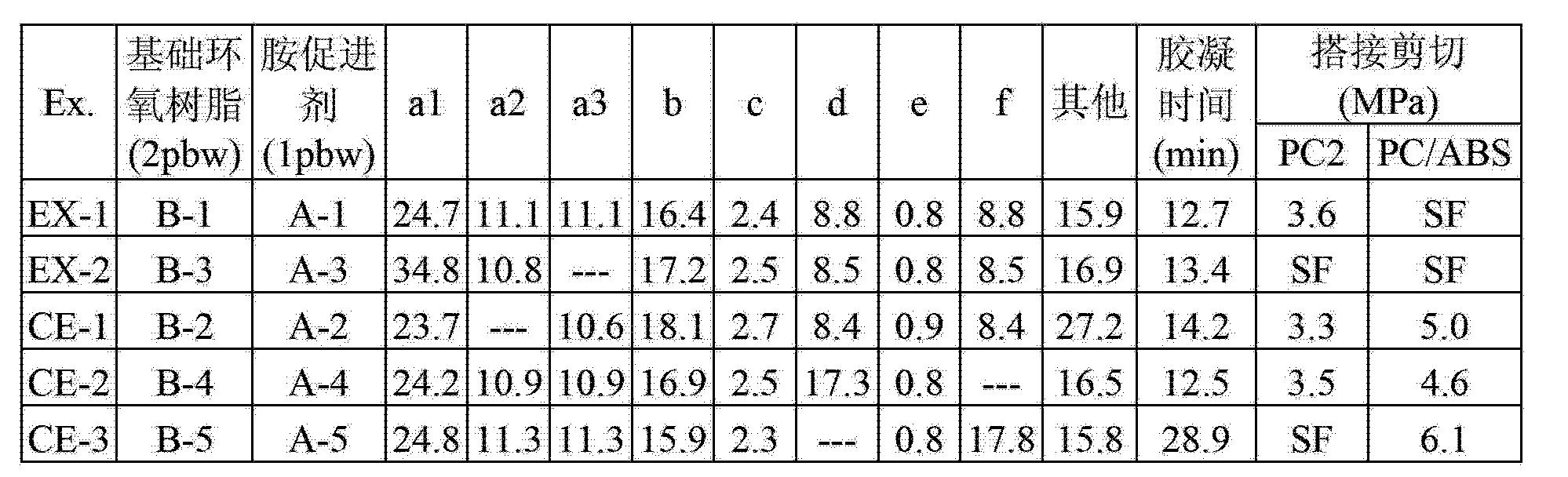 Figure CN103068946BD00173