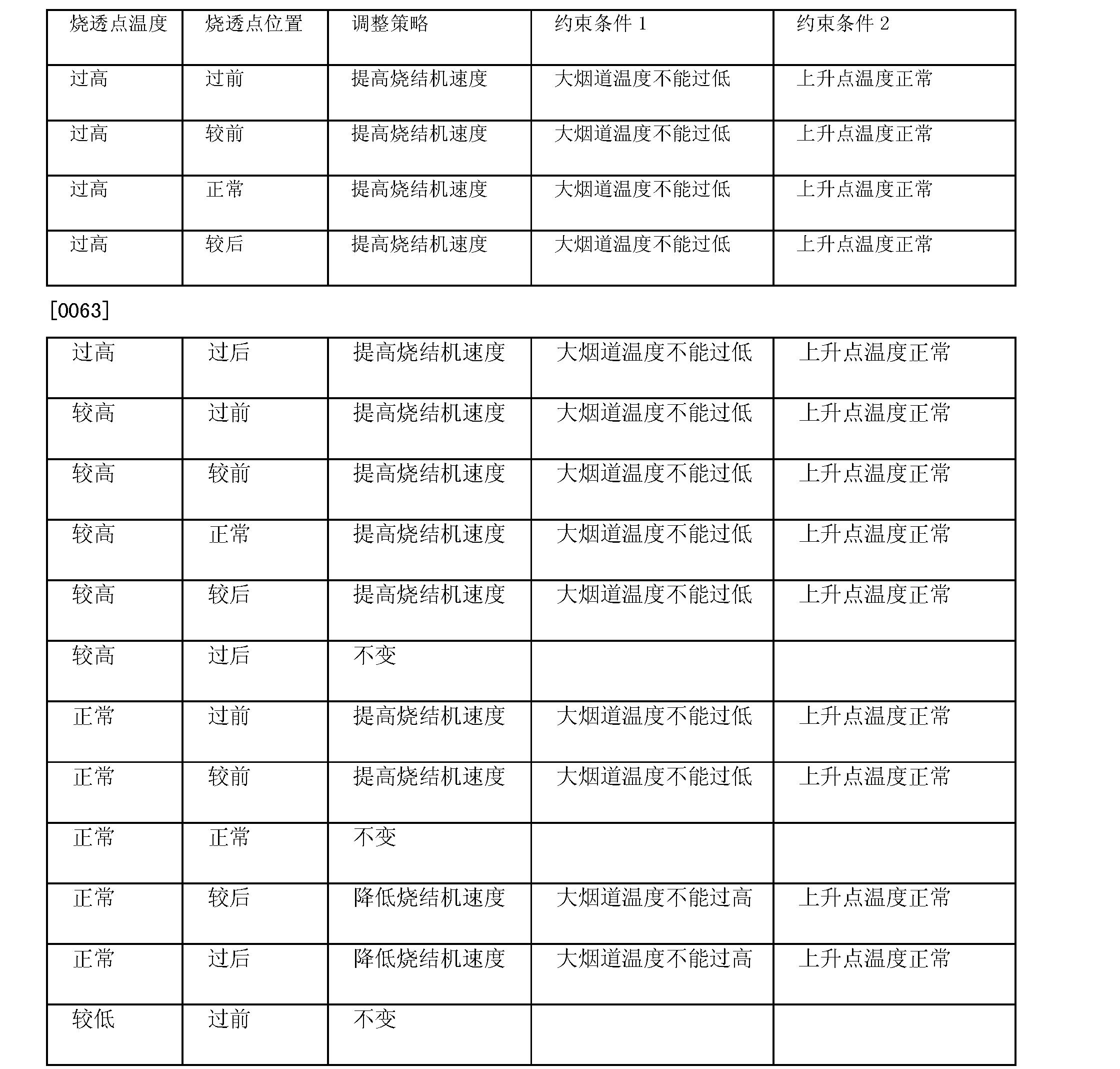 Figure CN101963456BD00091