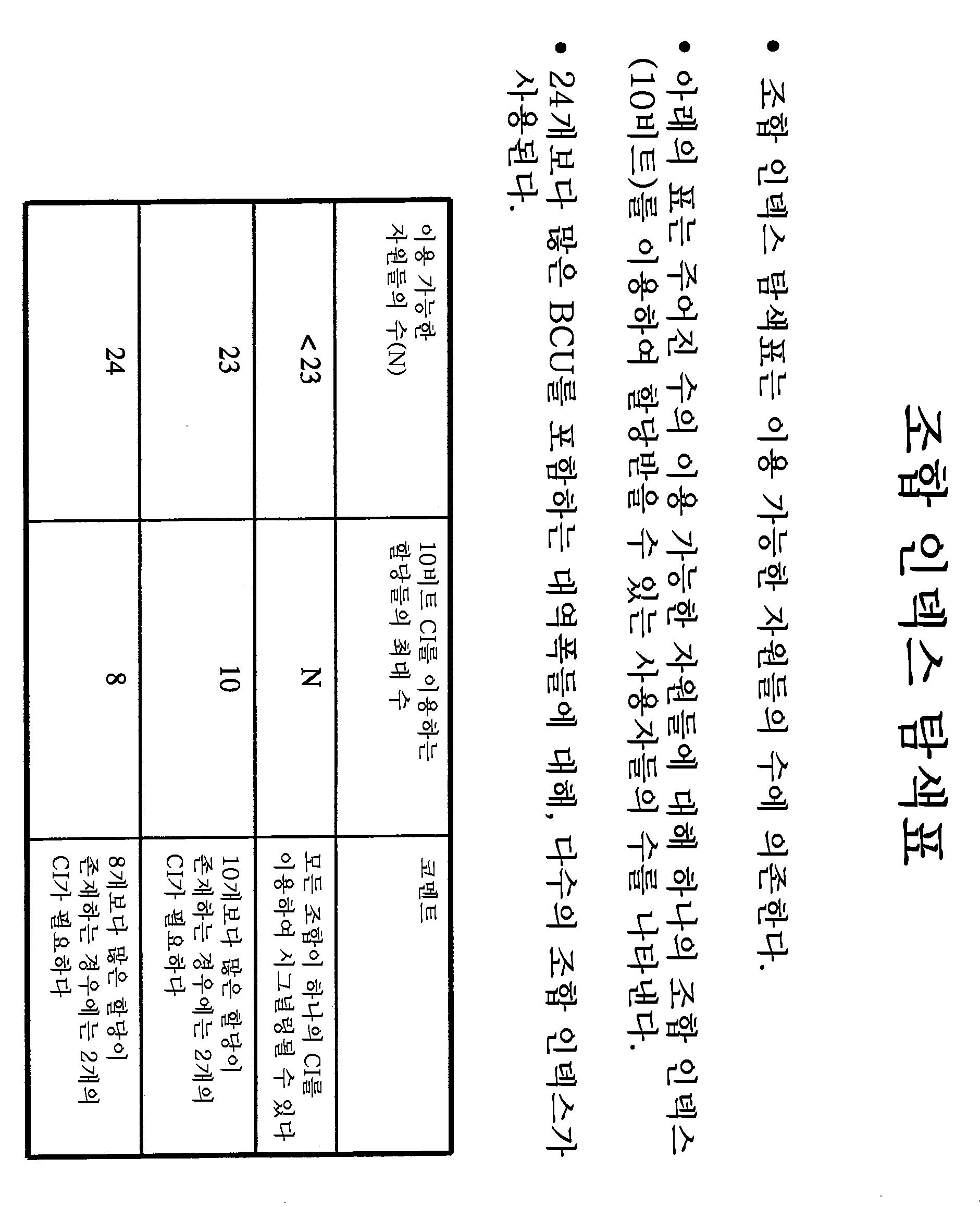Figure 112016018236900-pat00031